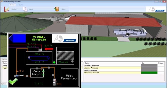 Interfaces de gestion du procédé